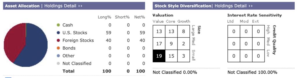 morningstar x ray vigorous value portfolio